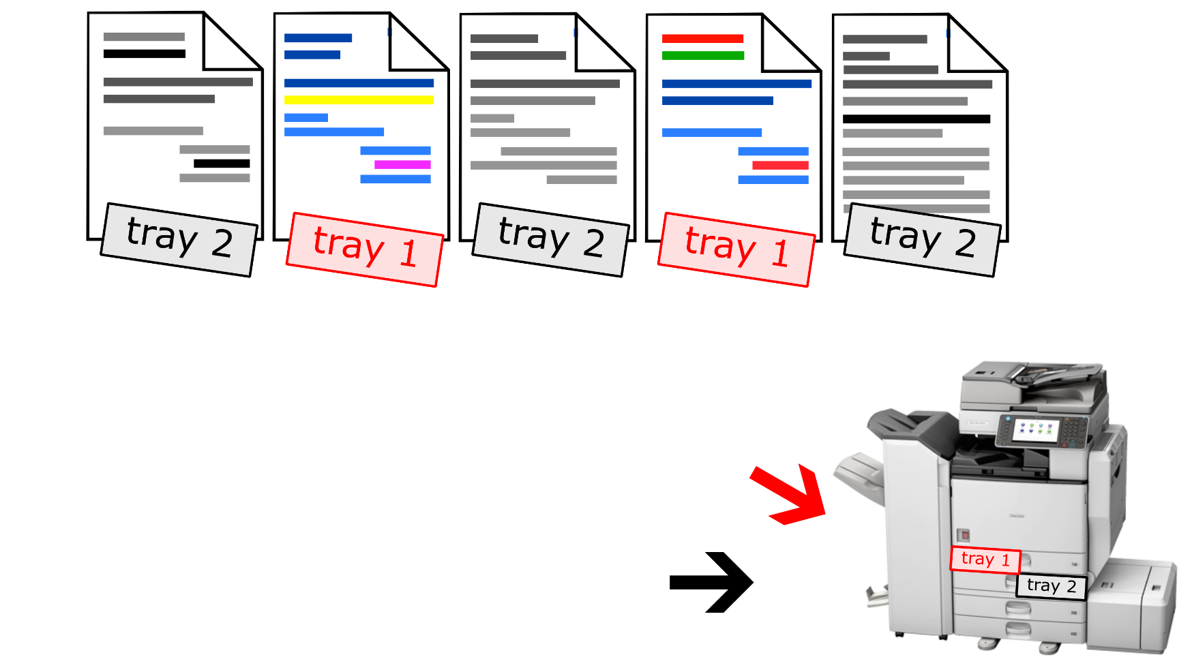 Source tray selection based on color